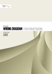 Volvo V70/V70R/XC70/XC90 Electronic Wiring Diagrams
