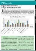 DEFESA DO CONSUMIDOR - ACRA - Page 7