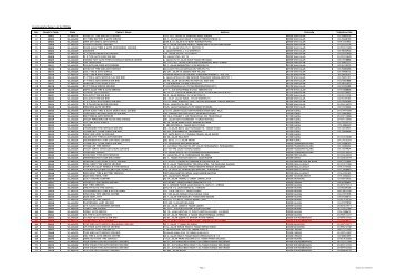 TR1Ma Dealers List Consolidated_01082012 (Revised v12 ... - SPAD