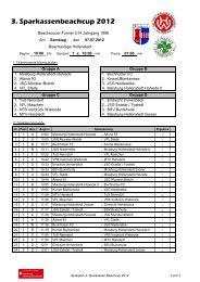 3. Sparkassenbeachcup 2012 - FC Este 2012