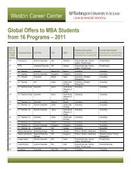 Global Offers to MBA Students from 16 Programs - Weston Career ...