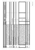Anlage 1 zum Vertrag - Page 3