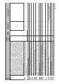 Anlage 1 zum Vertrag - Page 5