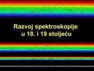 Razvoj spektroskopije u 18. i 19 stoljeću