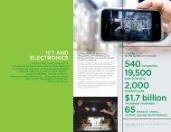 ITC and electronics fact sheet - Québec International