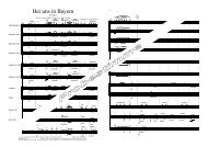 Bei uns in Bayern-Partitur Score