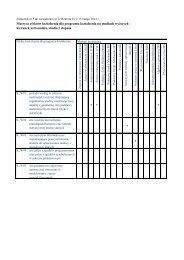 Matryca efektów kształcenia dla studiów I stopnia kierunku Astronomia