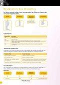 Guide de sélection des consommables Zebra® - Scansource-zebra.eu - Page 4