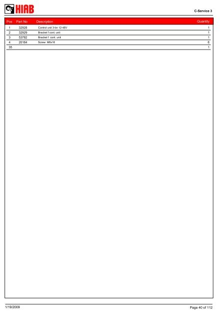 SPARE-PARTS BOOK Manöverdon Model: - Hiab AS