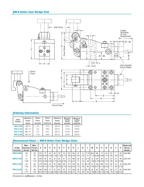 Nitrogen Gas Springs and Accessories - Electronic Fasteners Inc