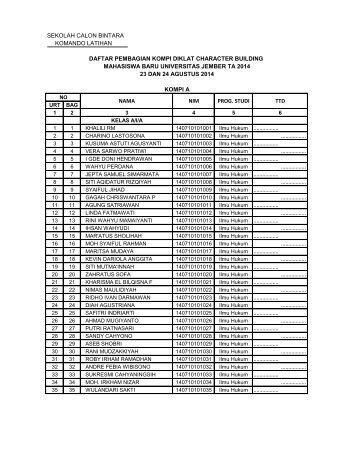 Daftar Pembagian Kompi Diklat