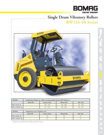 Single Drum Vibratory Rollers BW124-40 Series - Location Blais