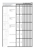 CARCASSES FOR BEDROOMS - Basically Doors - Page 2