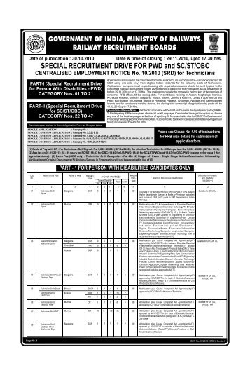 Centralized Employment Notice No. 10/2010 - RRB Bilaspur