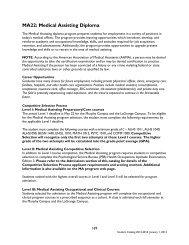 MA22: Medical Assisting Diploma