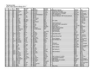 Teilnehmerliste ADAC Pfalz-Westrich-Rallye 2011 - media activa