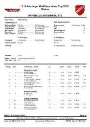 2. Schierlinger WolfHaus Inline Cup 2010 Slalom OFFIZIELLE ...
