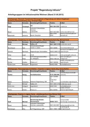 Teilnehmer/innen in Arbeitsgruppen - KJF Regensburg