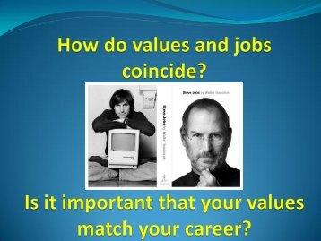 Values & Self Esteem