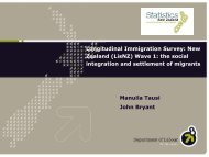 Migrants - Integration of Immigrants Programme
