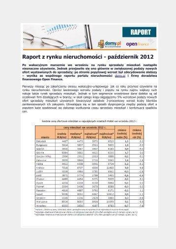 Raport z rynku nieruchomości - październik 2012 - QBusiness.pl
