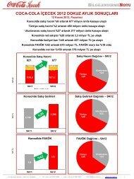 coca-cola içecek 2012 dokuz aylık sonuçları