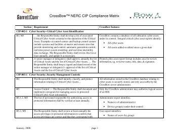 CrossBow™ NERC CIP Compliance Matrix