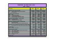 Programový rozpočet na rok 2010 - Obec Lehota
