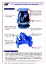 Válvulas retención bola y membrana - COMEVAL