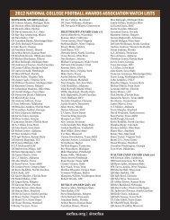 watch lists - National College Football Awards Association