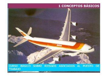 UD1 Conceptos básicosR