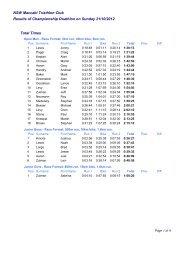 Results of Club Championship Duathlon on Sunday 21/10/2012