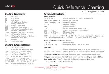 Quick Reference: Charting - Cqg.com
