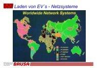 Laden von EV´s - Netzsysteme - Park & Charge