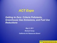 ACT Expo - Low Carbon Fuels Conference Series