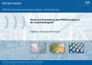 pdf -Dokument