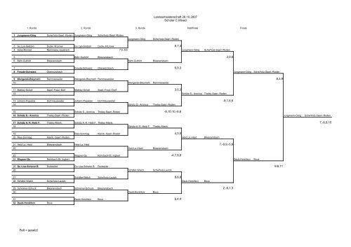 Ergebnisse der Schüler C Landesmeisterschaften 2007 als pdf-Datei