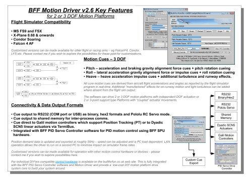 BFF Motion Driver v2 6 Key Features - Flight Sim Motion Platform