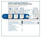 finden Sie alle Detail- Ergebnisse der MDK-Prüfung - Johann Carl ...