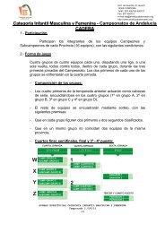 Categoría Infantil Masculina y Femenina - Federación Andaluza de ...