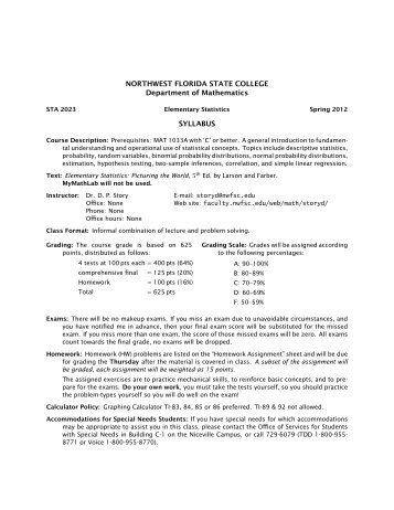 First day handout (syllabus) - Faculty Web site - Northwest Florida ...