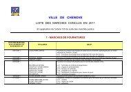 Liste marchés conclus en 2011 - Ville de Chenôve