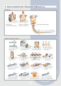 Oceľové bezšvíkové rúry - Železiarne Podbrezová as - Page 4