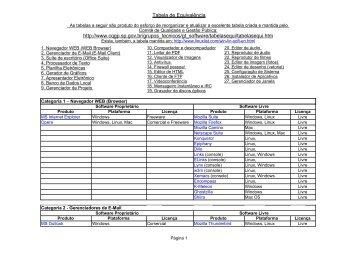 Tabela de Equivalência http://www.cqgp.sp.gov.br/grupos_tecnicos ...