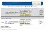 quadro de medidas provisórias