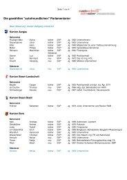 Gesamtliste-Gewaehlte_D.pdf