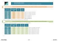 Franchissement de seuil - Agefos PME