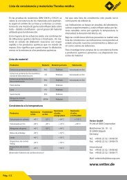 www.vetter.de