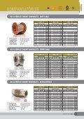 Ayvaz Ürün Kataloğu ve Fiyat Listesi - Page 3