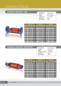 Ayvaz Ürün Kataloğu ve Fiyat Listesi - Page 4